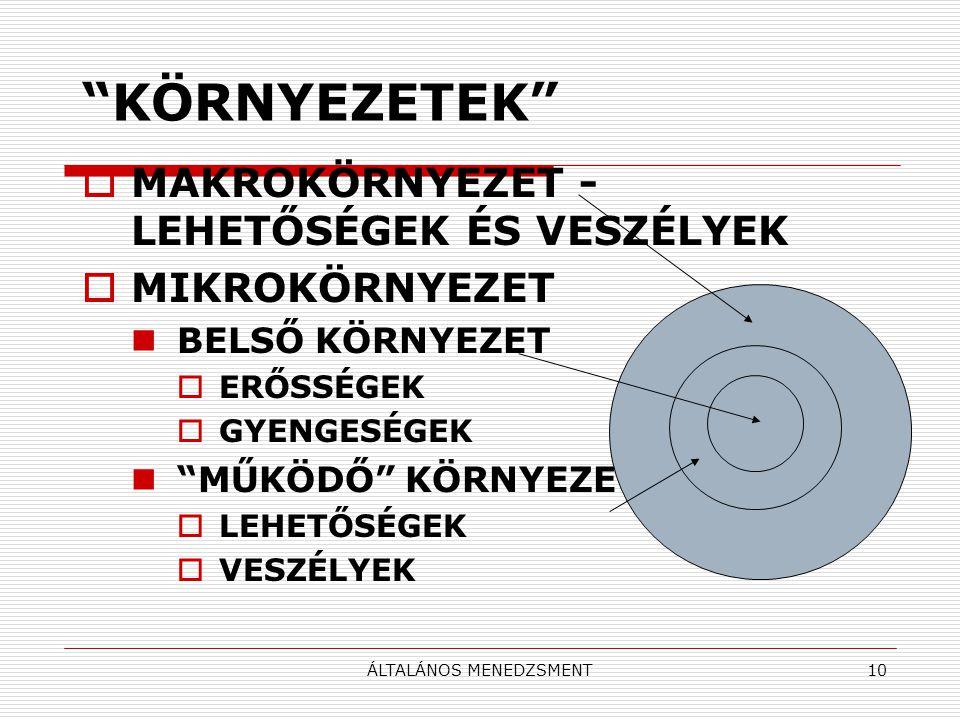 ÁLTALÁNOS MENEDZSMENT