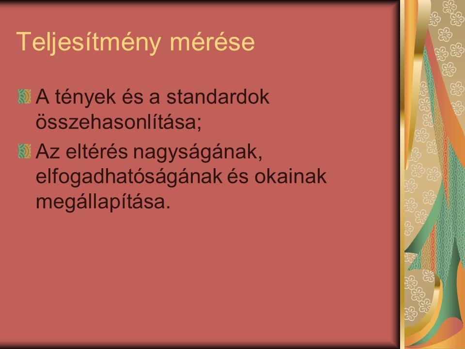 Teljesítmény mérése A tények és a standardok összehasonlítása;