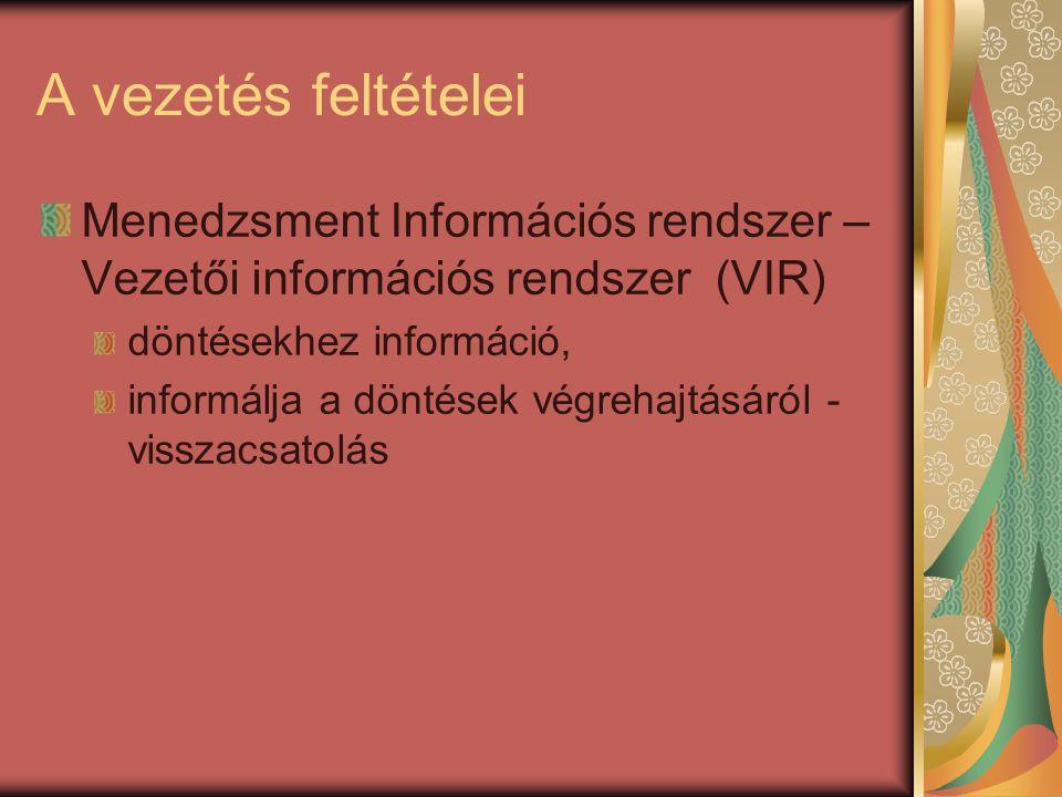 A vezetés feltételei Menedzsment Információs rendszer – Vezetői információs rendszer (VIR) döntésekhez információ,