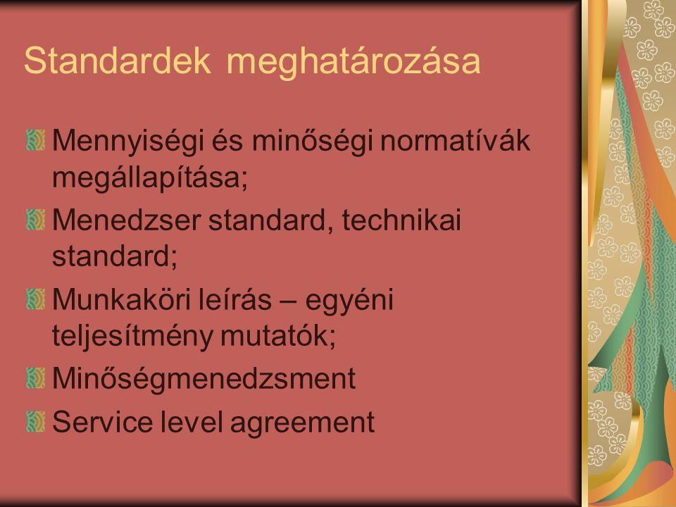 Standardek meghatározása