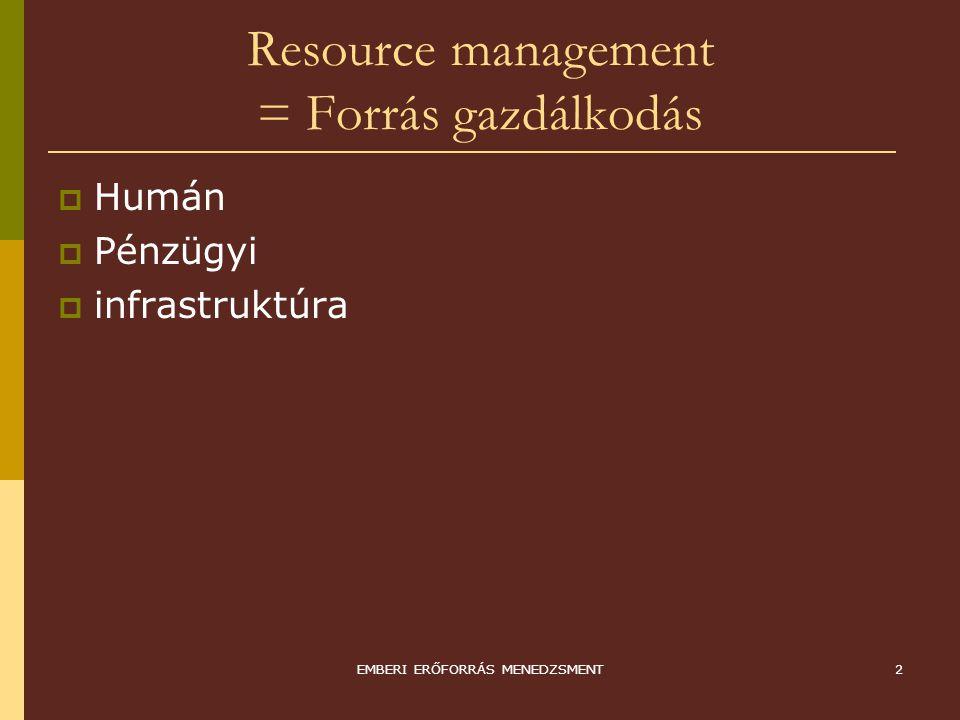 Resource management = Forrás gazdálkodás