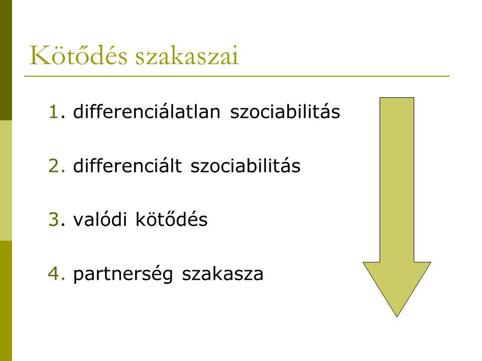 Kötődés szakaszai 1. differenciálatlan szociabilitás
