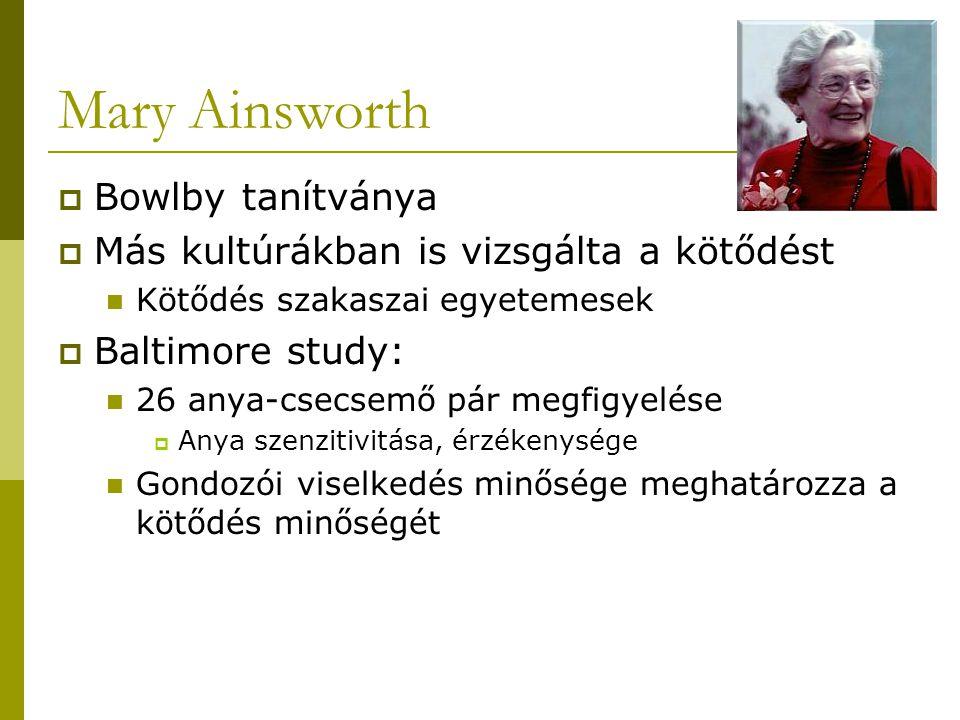 Mary Ainsworth Bowlby tanítványa