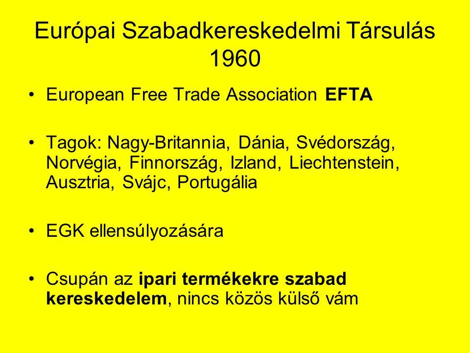 Európai Szabadkereskedelmi Társulás 1960