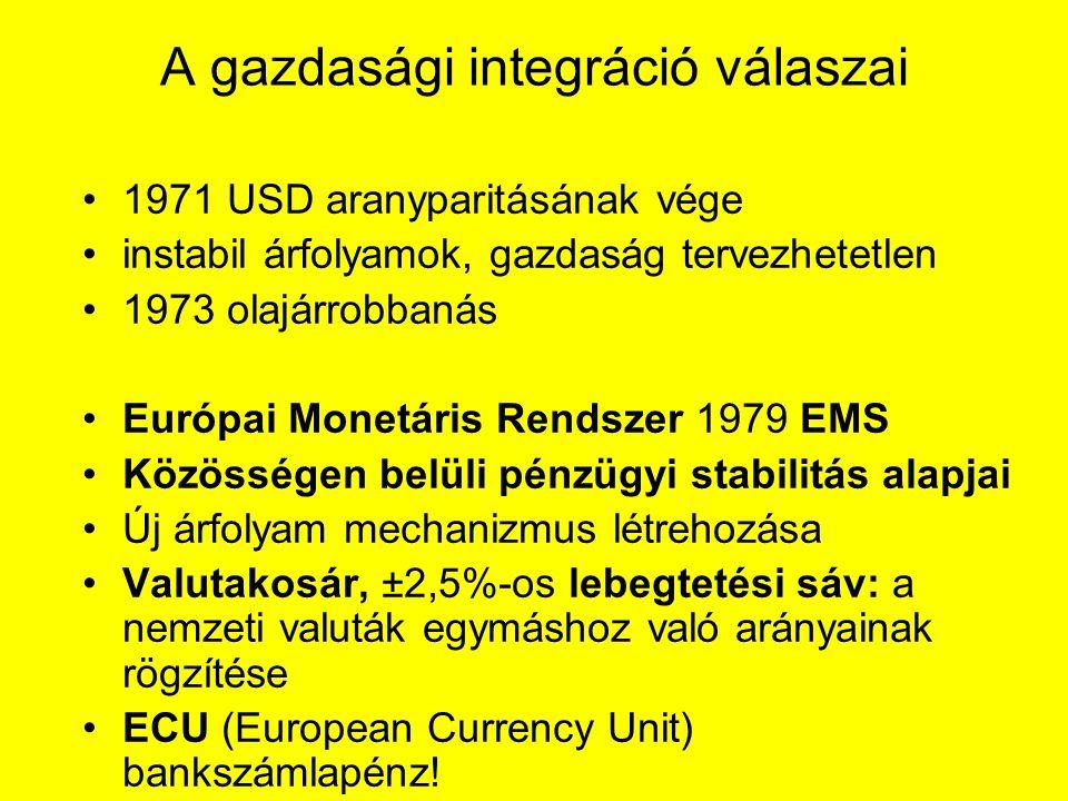 A gazdasági integráció válaszai