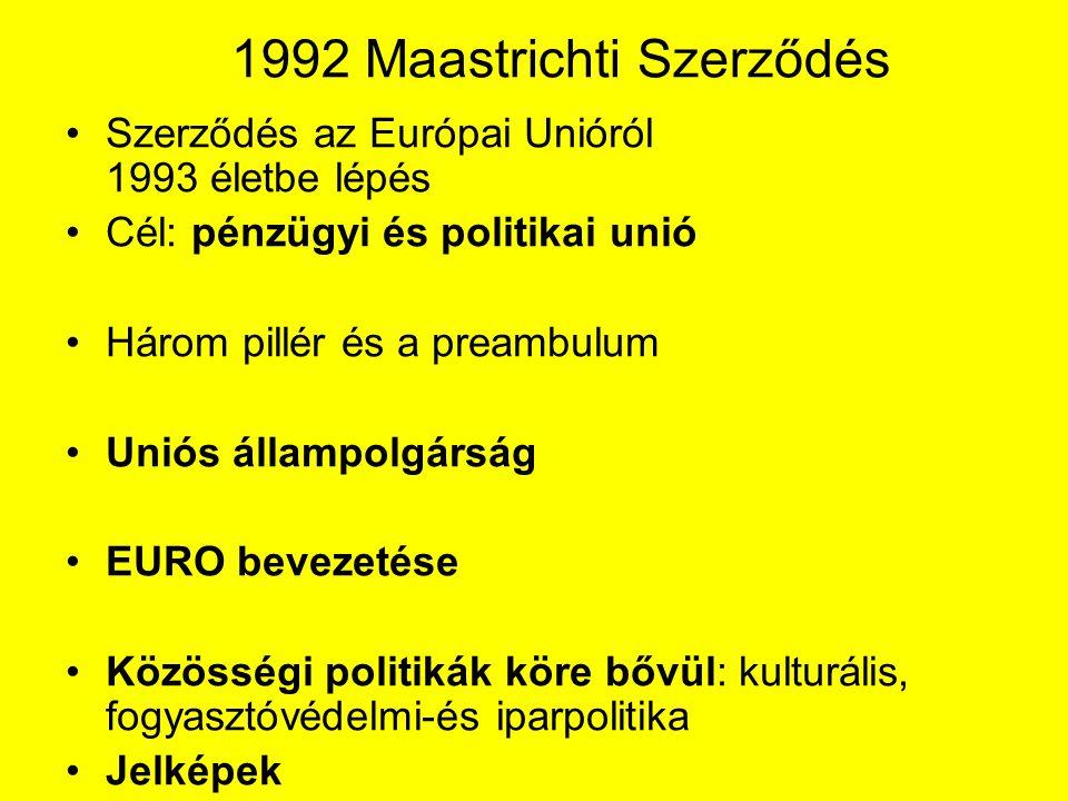 1992 Maastrichti Szerződés