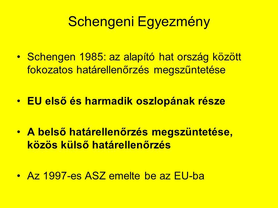 Schengeni Egyezmény Schengen 1985: az alapító hat ország között fokozatos határellenőrzés megszűntetése.
