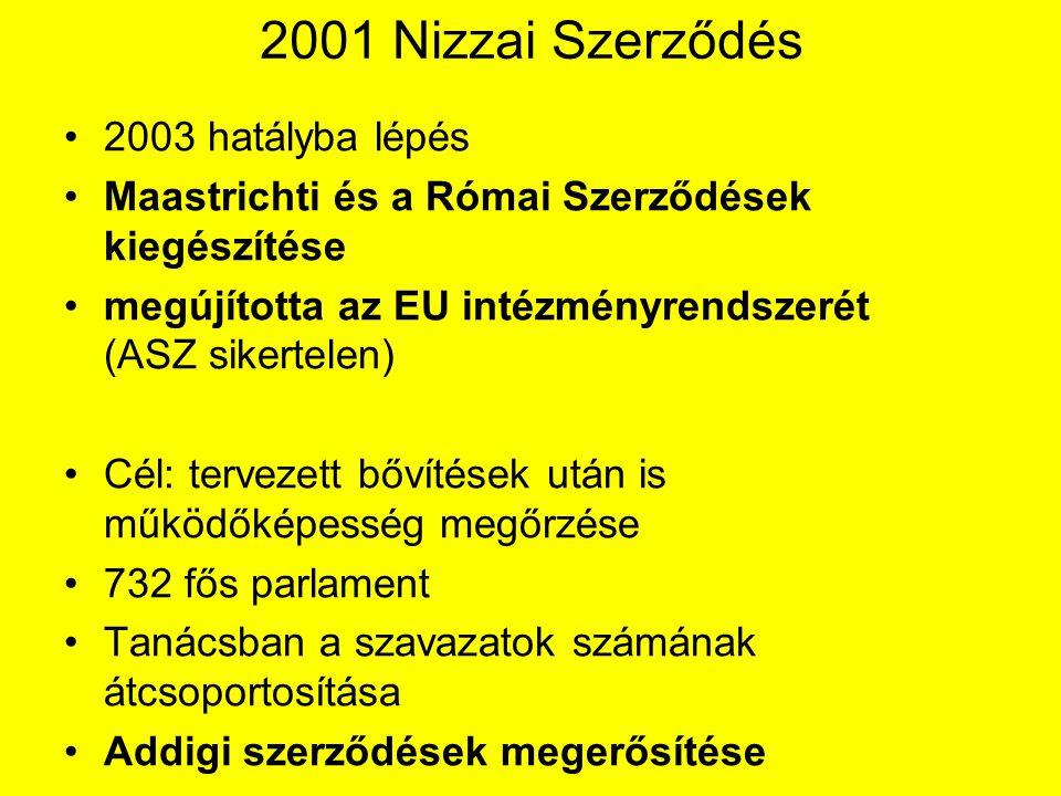 2001 Nizzai Szerződés 2003 hatályba lépés