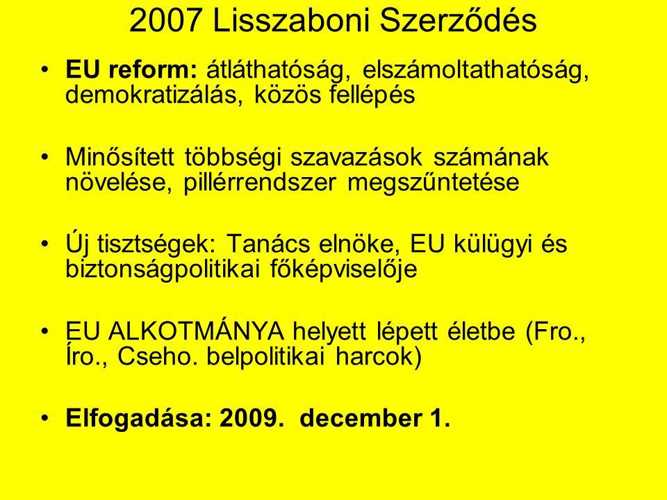 2007 Lisszaboni Szerződés EU reform: átláthatóság, elszámoltathatóság, demokratizálás, közös fellépés.