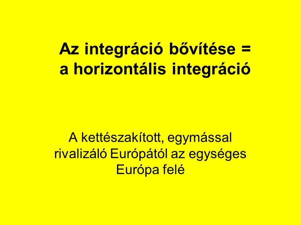 Az integráció bővítése = a horizontális integráció