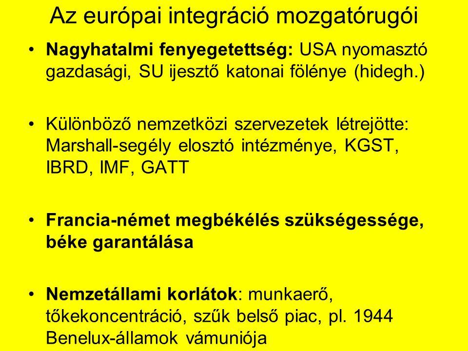 Az európai integráció mozgatórugói