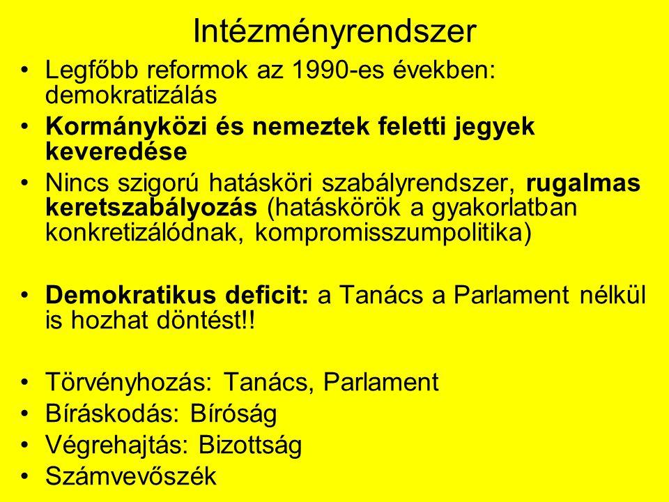 Intézményrendszer Legfőbb reformok az 1990-es években: demokratizálás