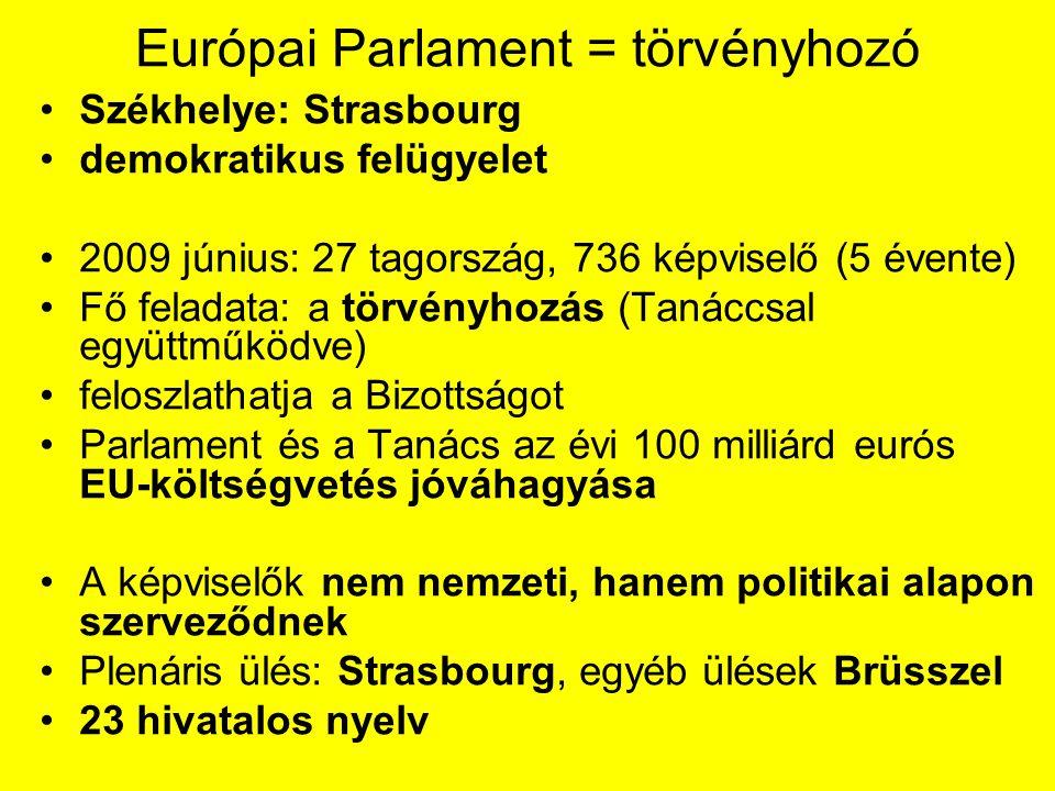 Európai Parlament = törvényhozó