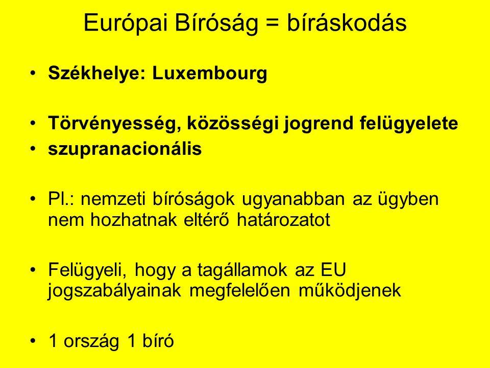 Európai Bíróság = bíráskodás