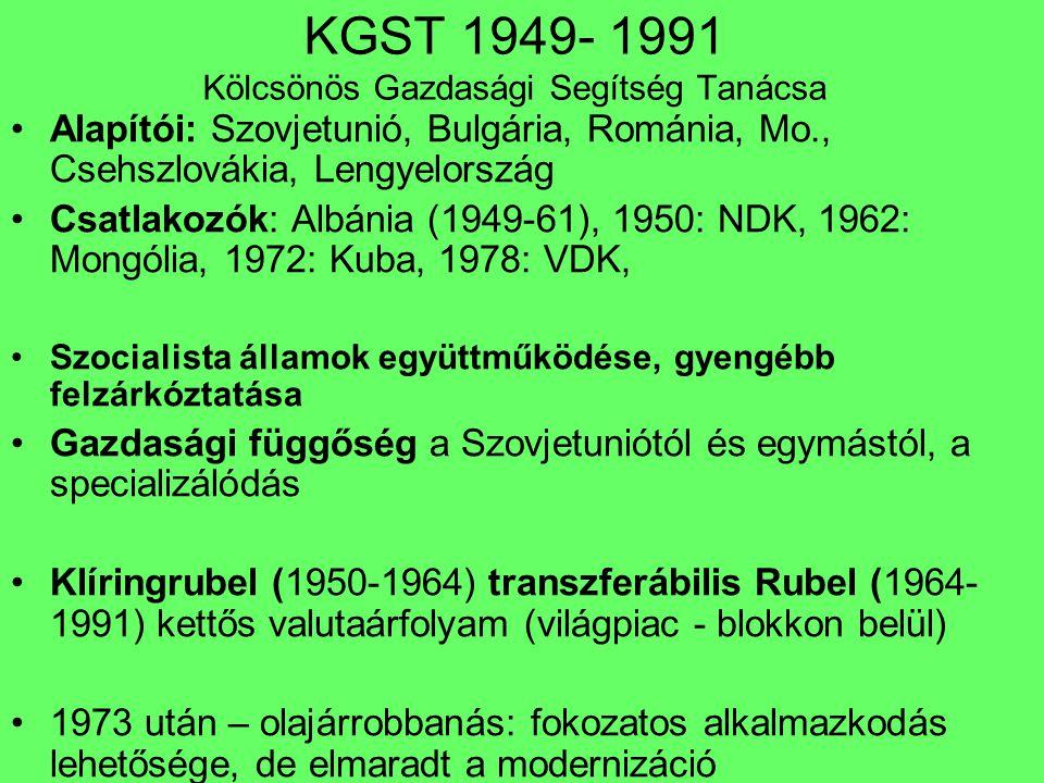 KGST 1949- 1991 Kölcsönös Gazdasági Segítség Tanácsa