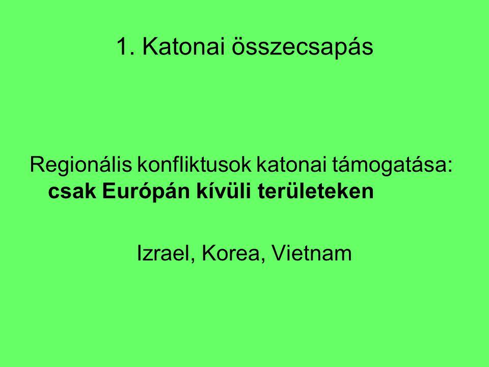 1. Katonai összecsapás Regionális konfliktusok katonai támogatása: csak Európán kívüli területeken.