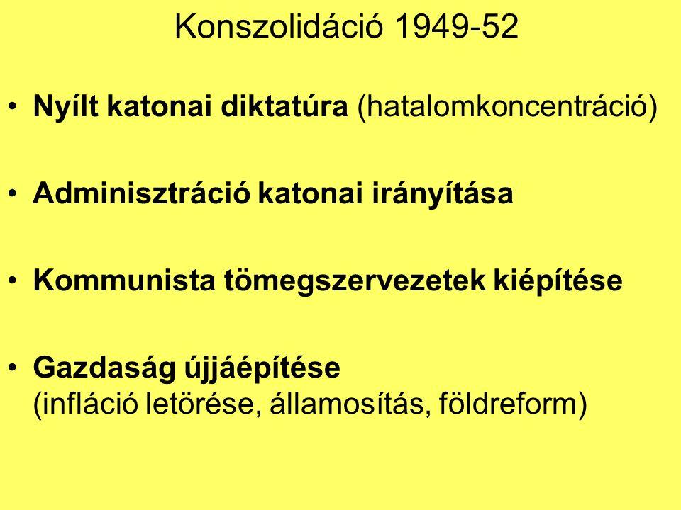 Konszolidáció 1949-52 Nyílt katonai diktatúra (hatalomkoncentráció)