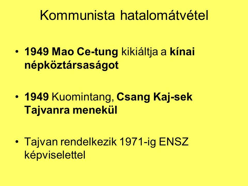 Kommunista hatalomátvétel
