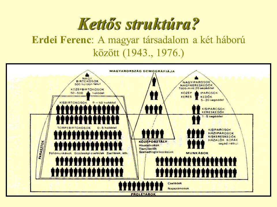 Kettős struktúra Erdei Ferenc: A magyar társadalom a két háború között (1943., 1976.)