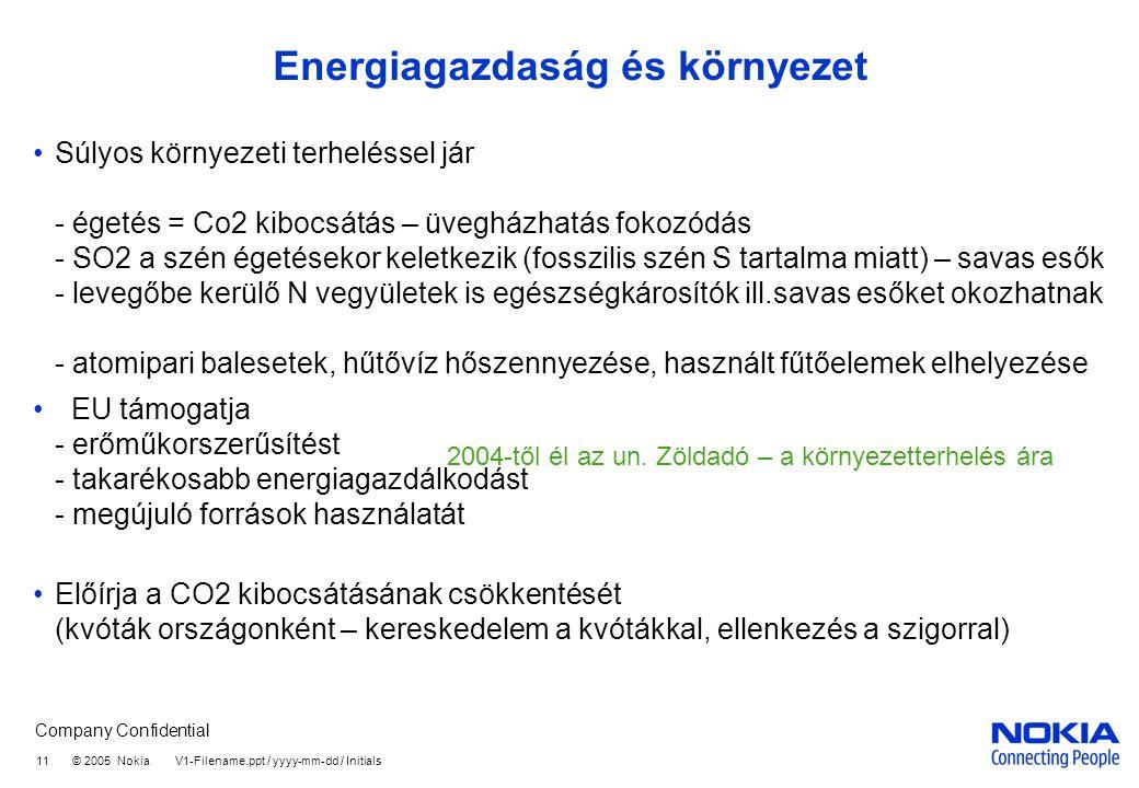 Energiagazdaság és környezet