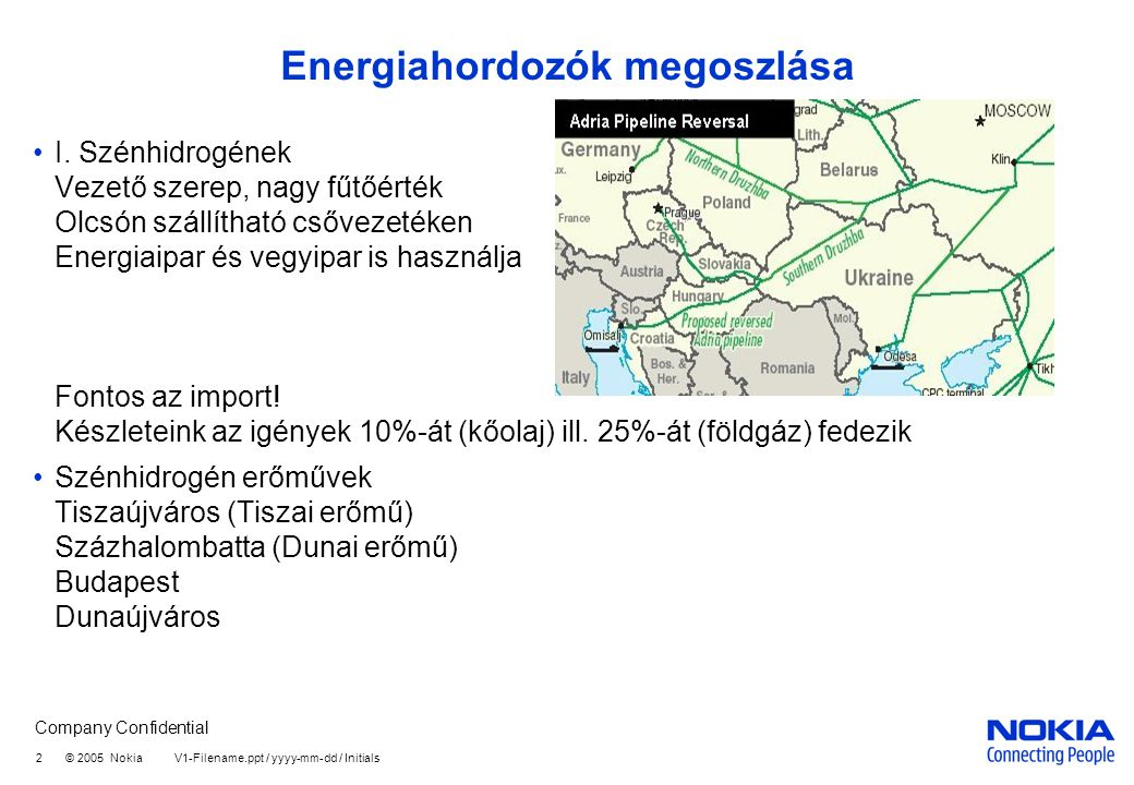 Energiahordozók megoszlása
