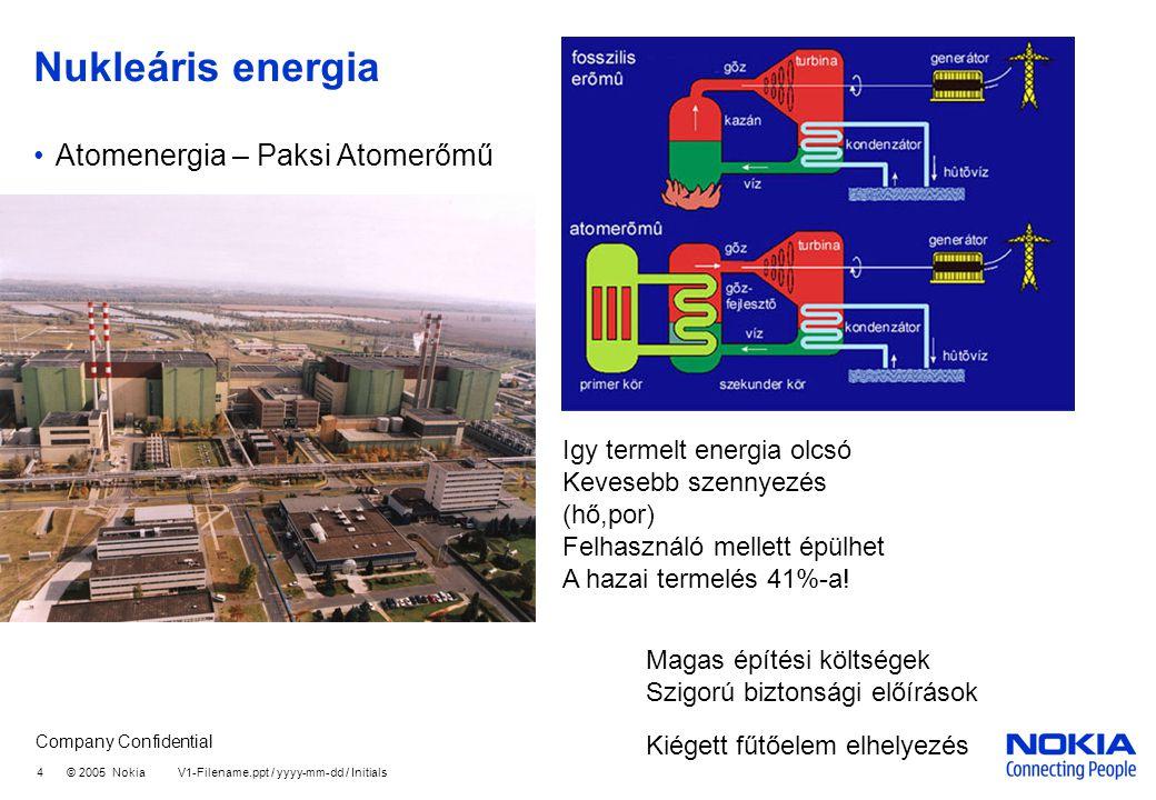 Nukleáris energia Atomenergia – Paksi Atomerőmű