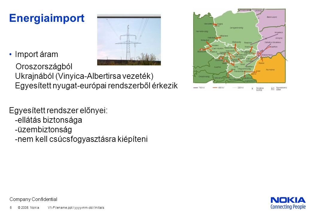 Energiaimport Import áram