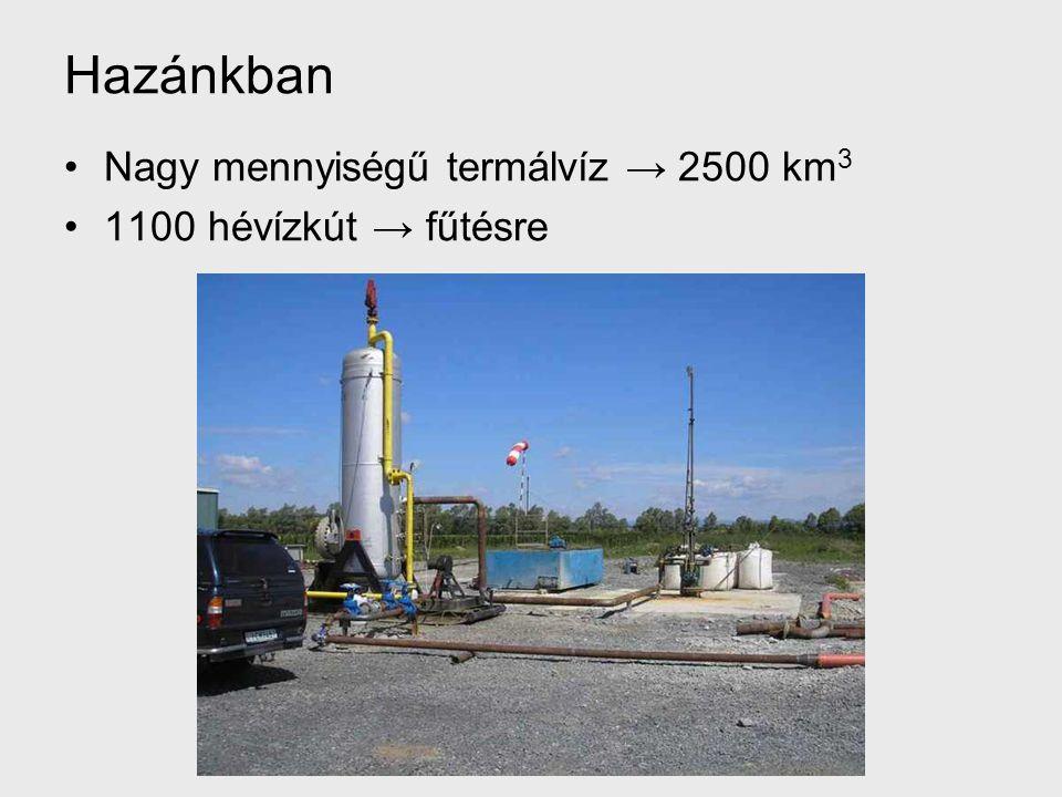 Hazánkban Nagy mennyiségű termálvíz → 2500 km3 1100 hévízkút → fűtésre
