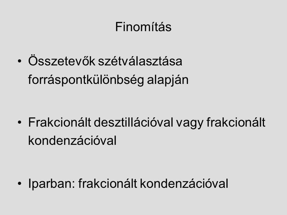 Finomítás Összetevők szétválasztása forráspontkülönbség alapján. Frakcionált desztillációval vagy frakcionált kondenzációval.