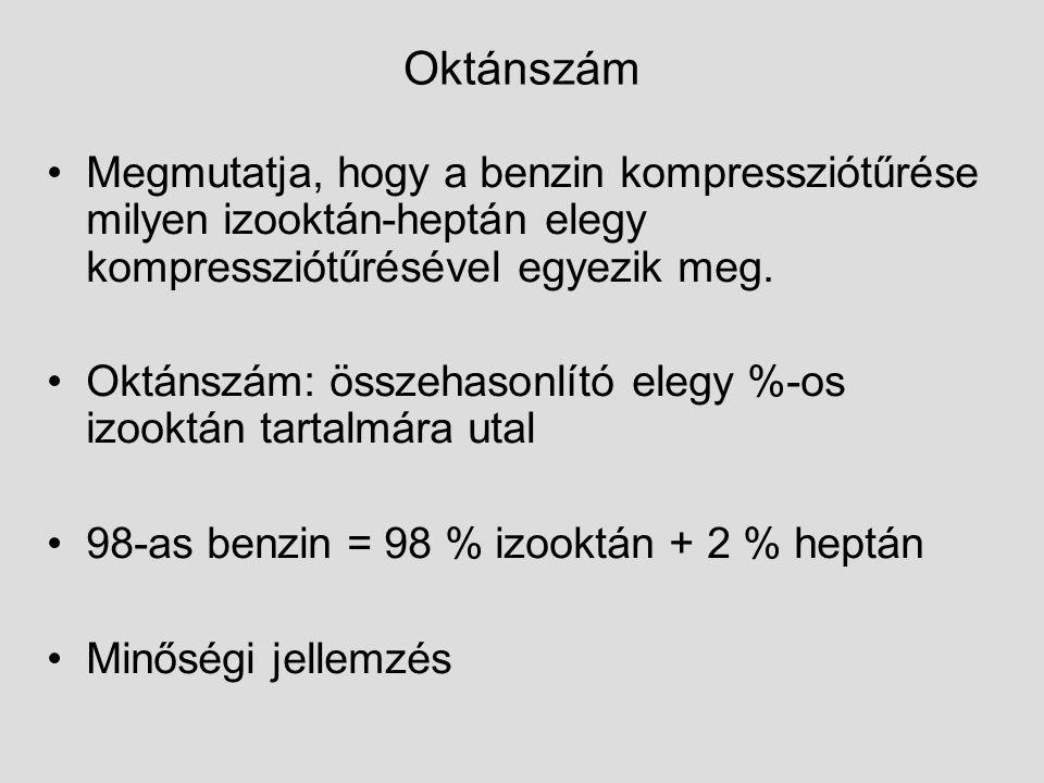 Oktánszám Megmutatja, hogy a benzin kompressziótűrése milyen izooktán-heptán elegy kompressziótűrésével egyezik meg.