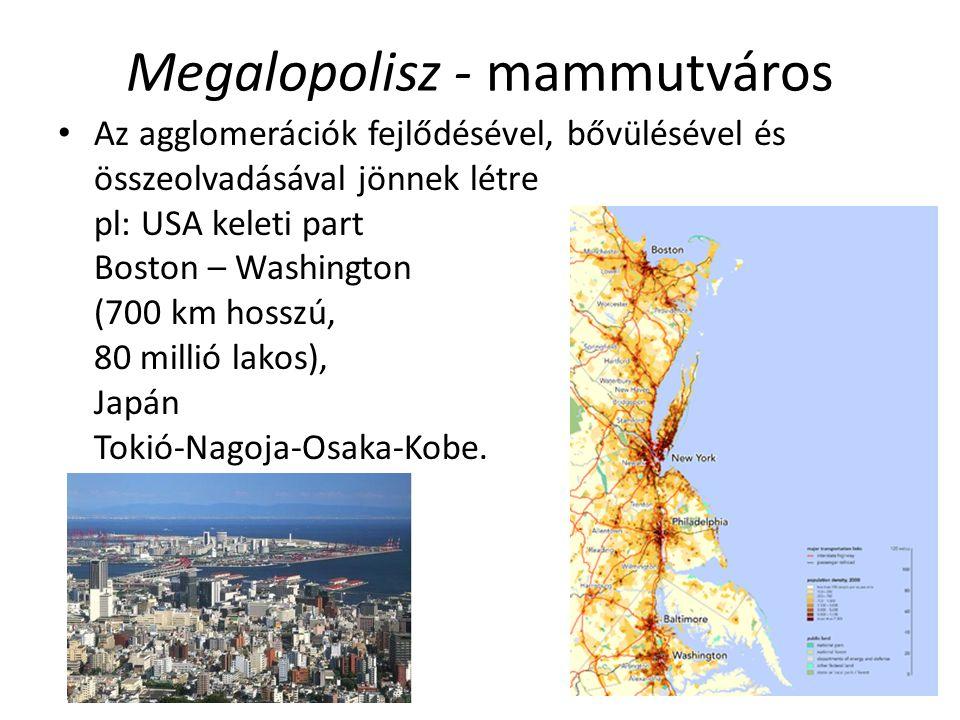 Megalopolisz - mammutváros