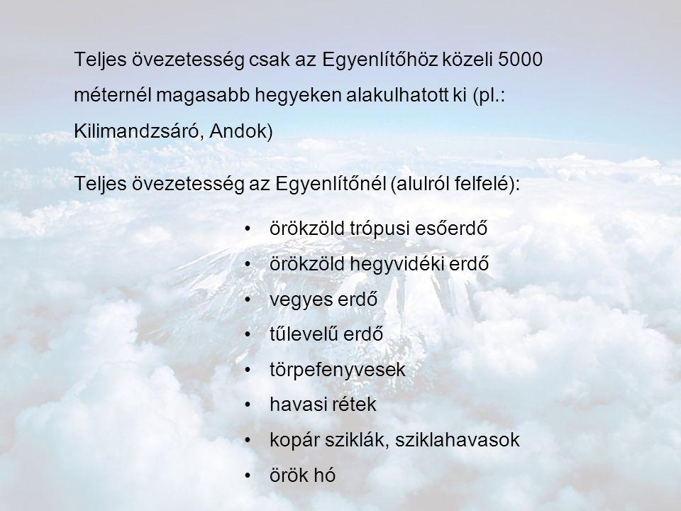 Teljes övezetesség csak az Egyenlítőhöz közeli 5000 méternél magasabb hegyeken alakulhatott ki (pl.: Kilimandzsáró, Andok)