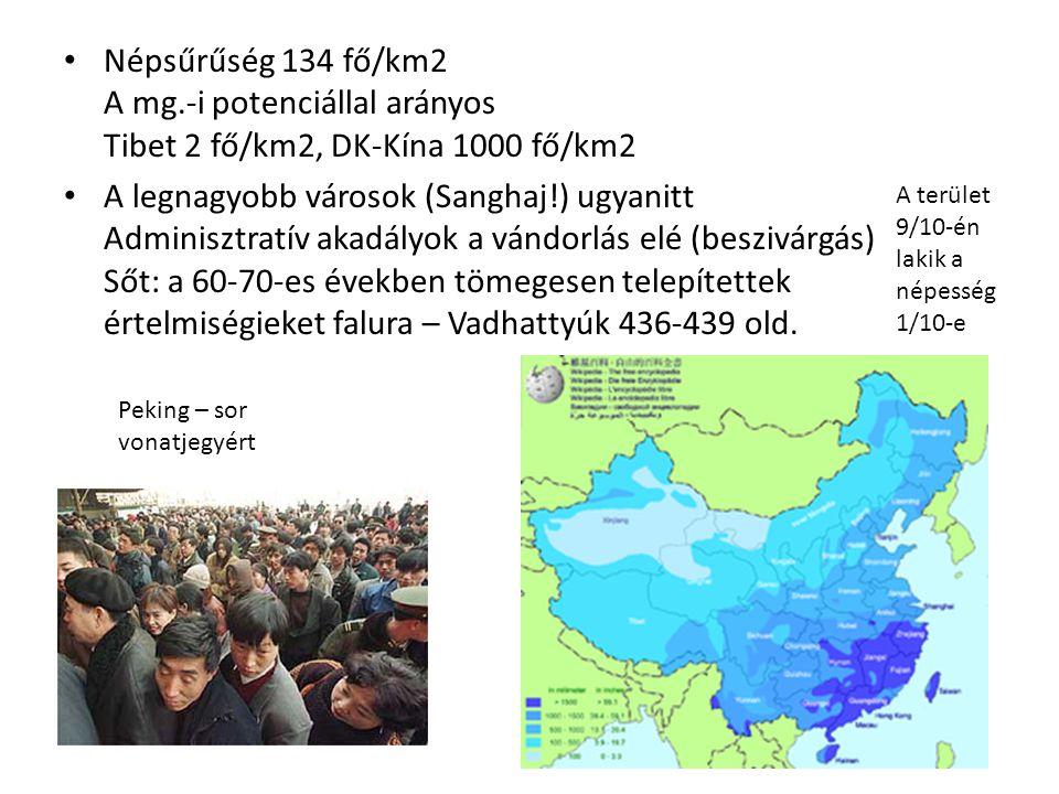 Népsűrűség 134 fő/km2 A mg.-i potenciállal arányos Tibet 2 fő/km2, DK-Kína 1000 fő/km2