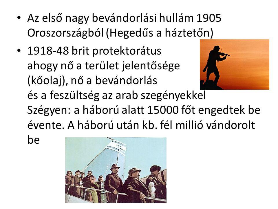 Az első nagy bevándorlási hullám 1905 Oroszországból (Hegedűs a háztetőn)