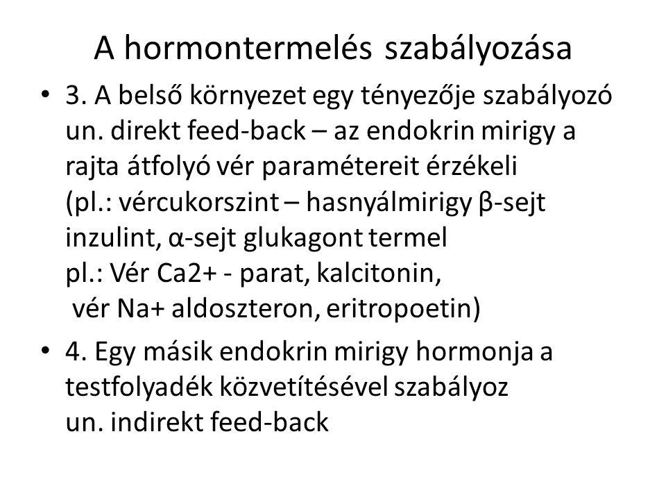 A hormontermelés szabályozása