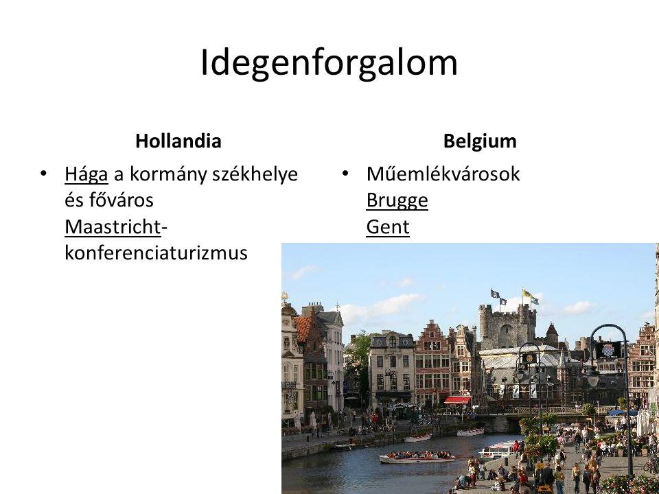 Idegenforgalom Hollandia Belgium