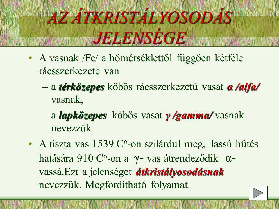 AZ ÁTKRISTÁLYOSODÁS JELENSÉGE