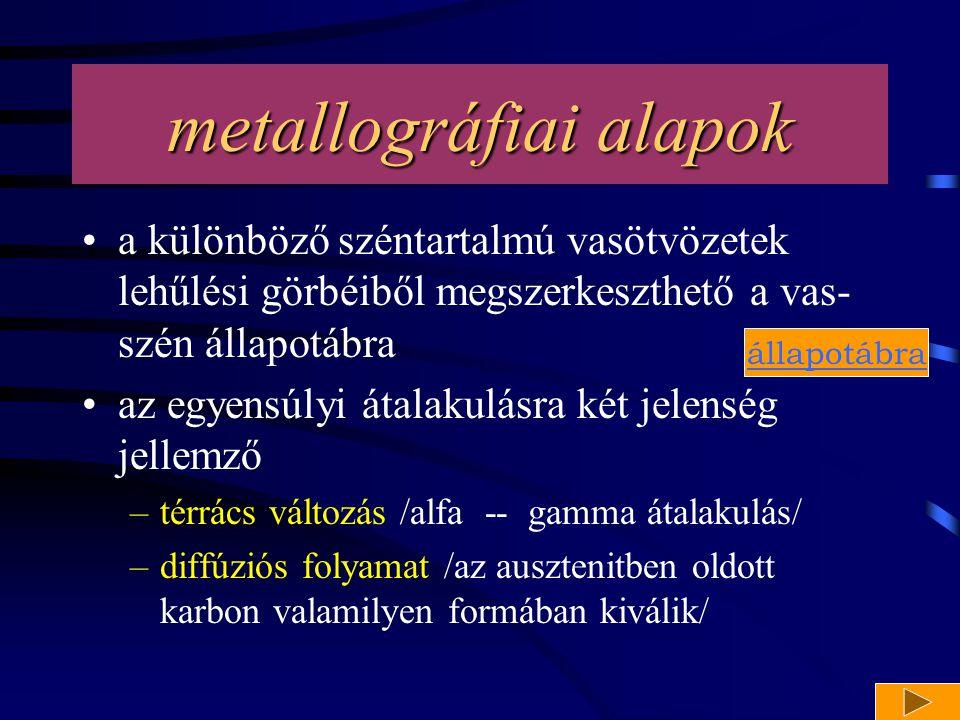 metallográfiai alapok