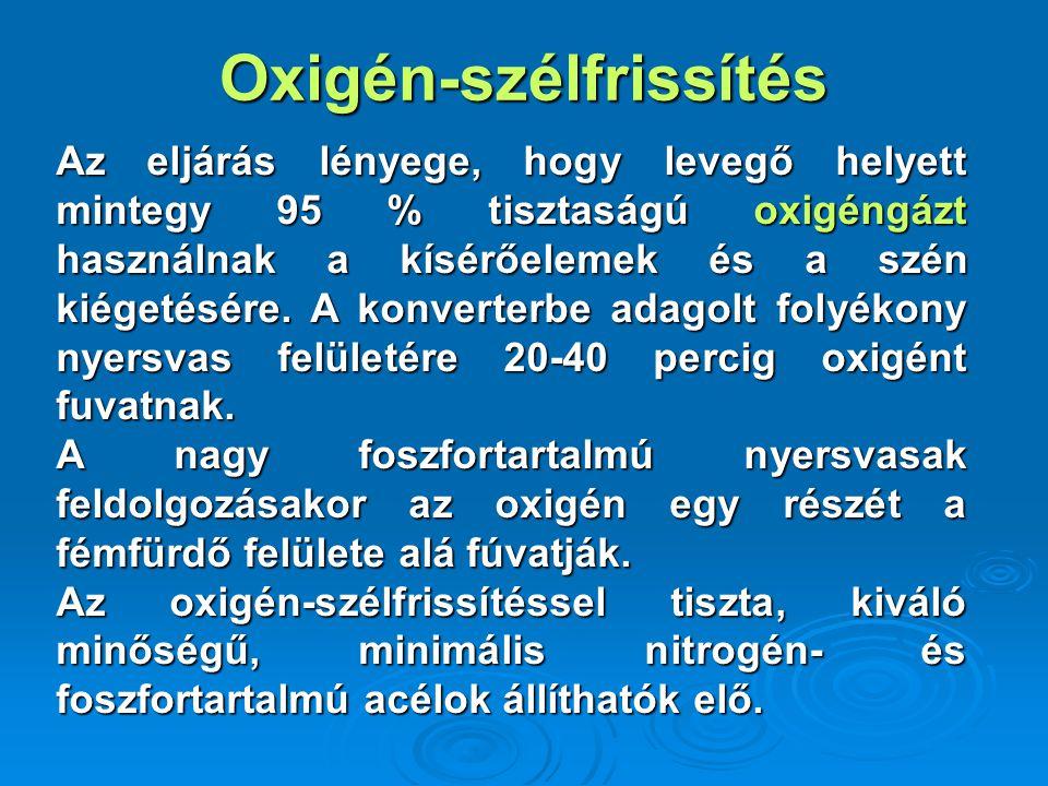 Oxigén-szélfrissítés