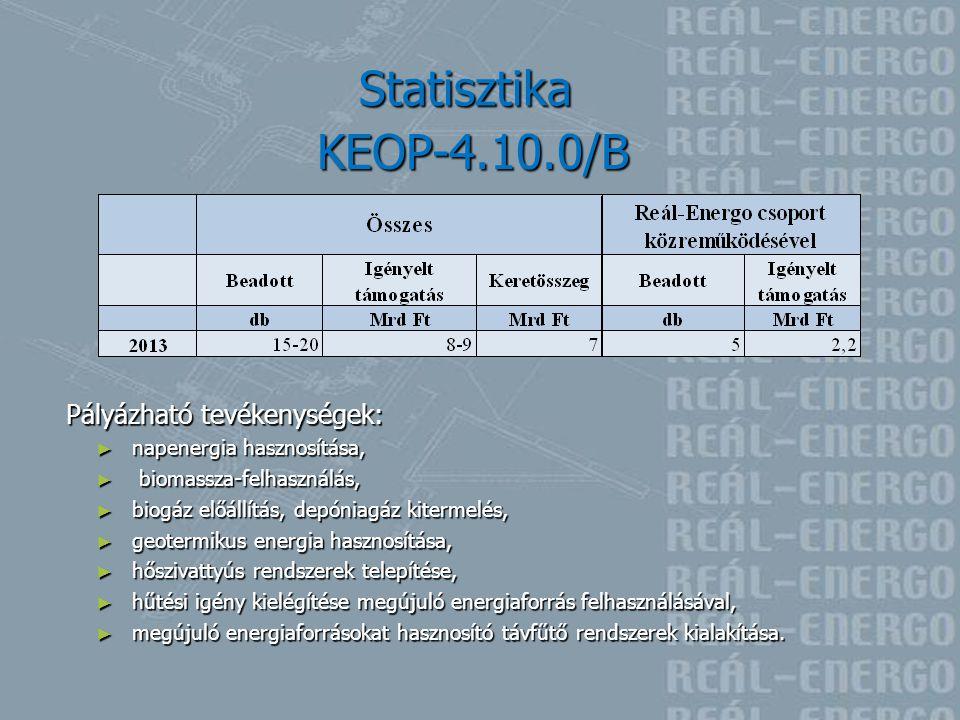 Statisztika KEOP-4.10.0/B Pályázható tevékenységek: