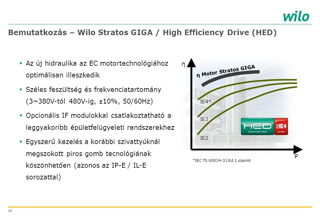 Bemutatkozás – Wilo Stratos GIGA / High Efficiency Drive (HED)