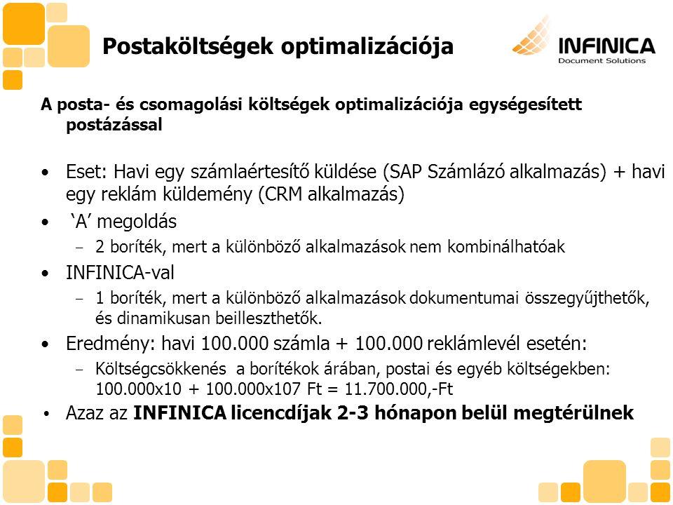Postaköltségek optimalizációja