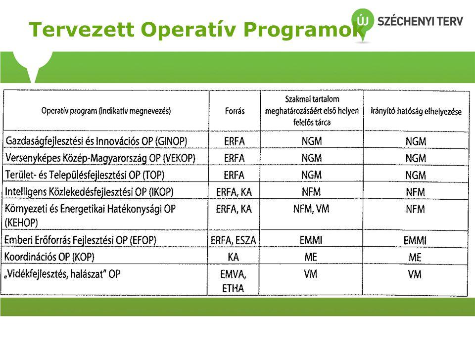 Tervezett Operatív Programok