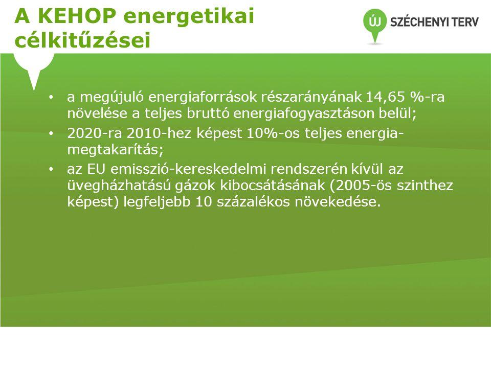 A KEHOP energetikai célkitűzései