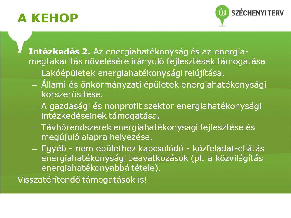 A KEHOP Intézkedés 2. Az energiahatékonyság és az energia-megtakarítás növelésére irányuló fejlesztések támogatása.