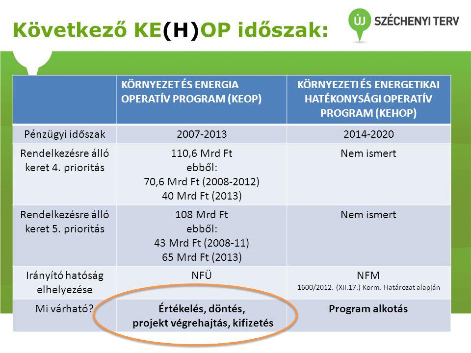 Következő KE(H)OP időszak: