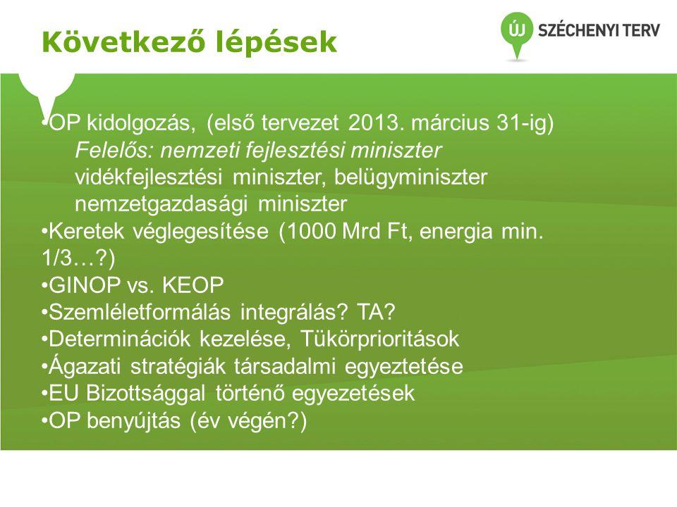 Következő lépések OP kidolgozás, (első tervezet 2013. március 31-ig)