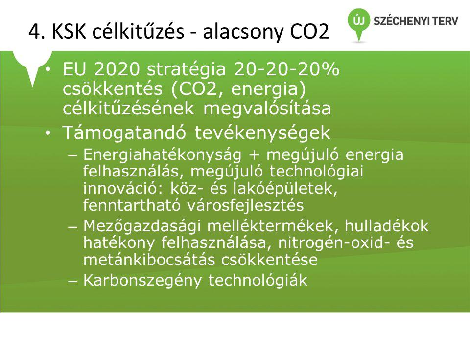 4. KSK célkitűzés - alacsony CO2