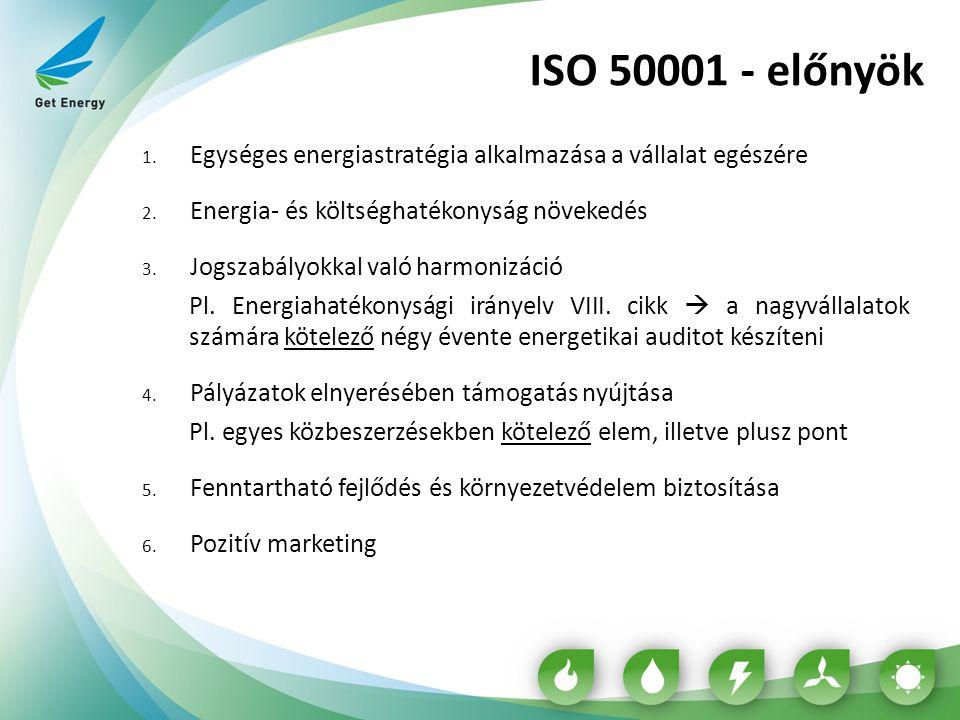 ISO 50001 - előnyök Egységes energiastratégia alkalmazása a vállalat egészére. Energia- és költséghatékonyság növekedés.