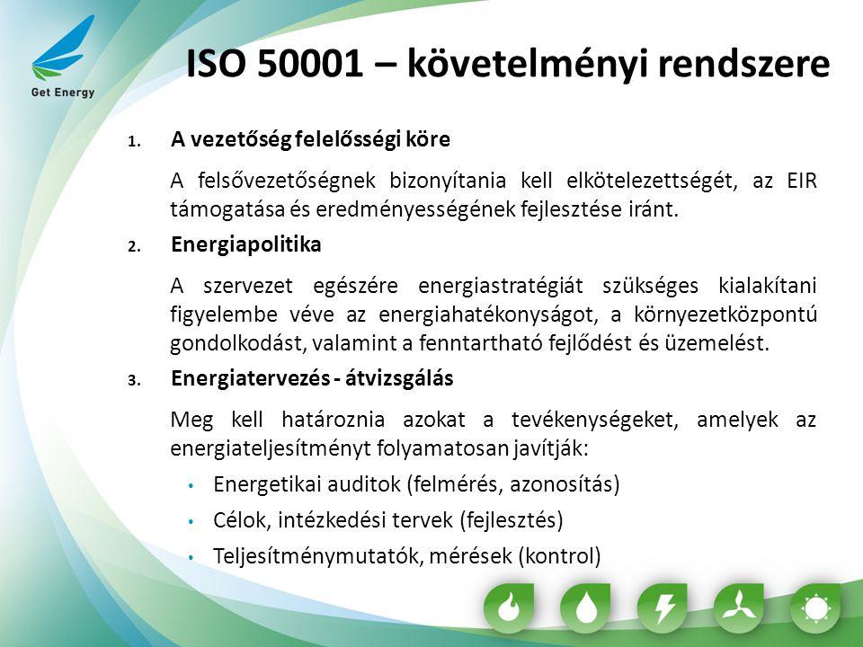 ISO 50001 – követelményi rendszere